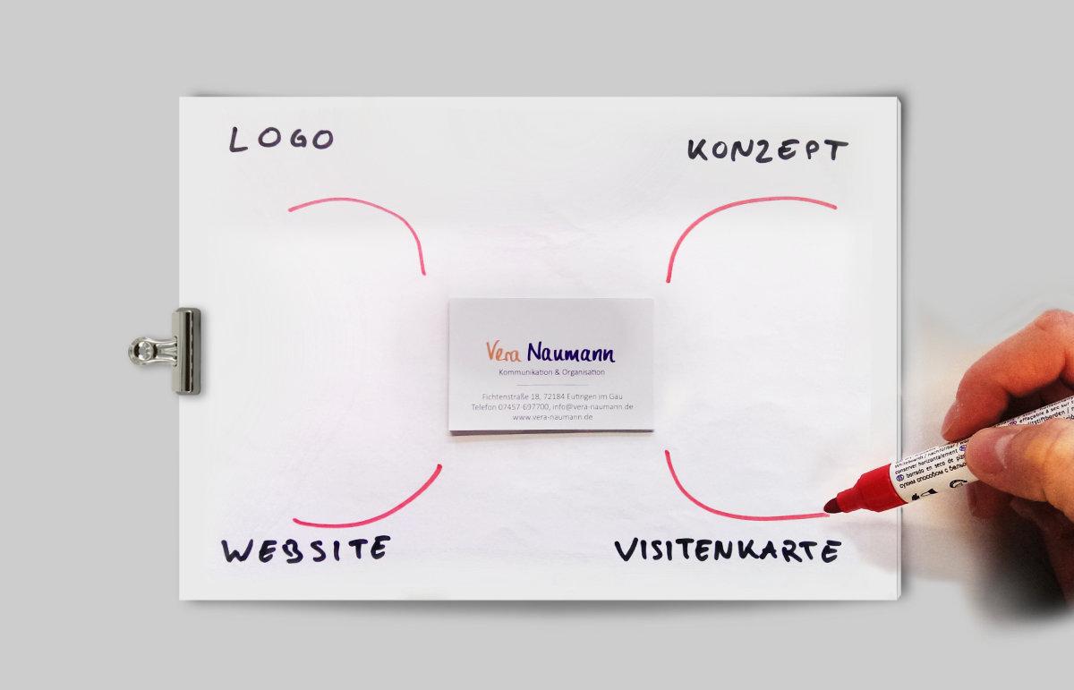 Corporate Design Entwicklung für Naumann Kommunikation & Organisation