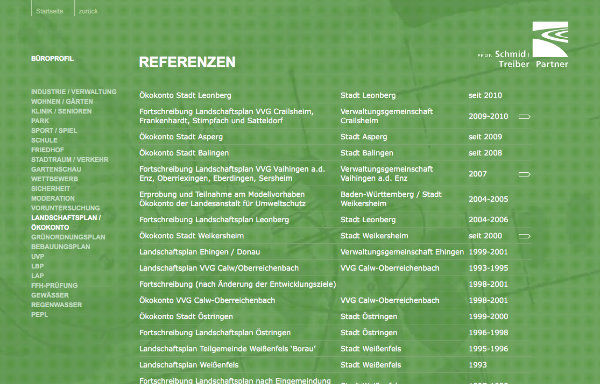 Schmid Treiber Partner Referenzübersicht